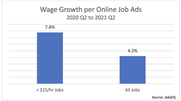 labor_market